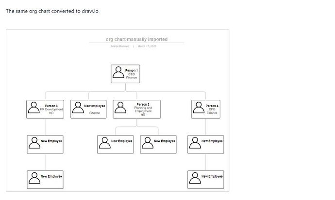 org chart in drawio